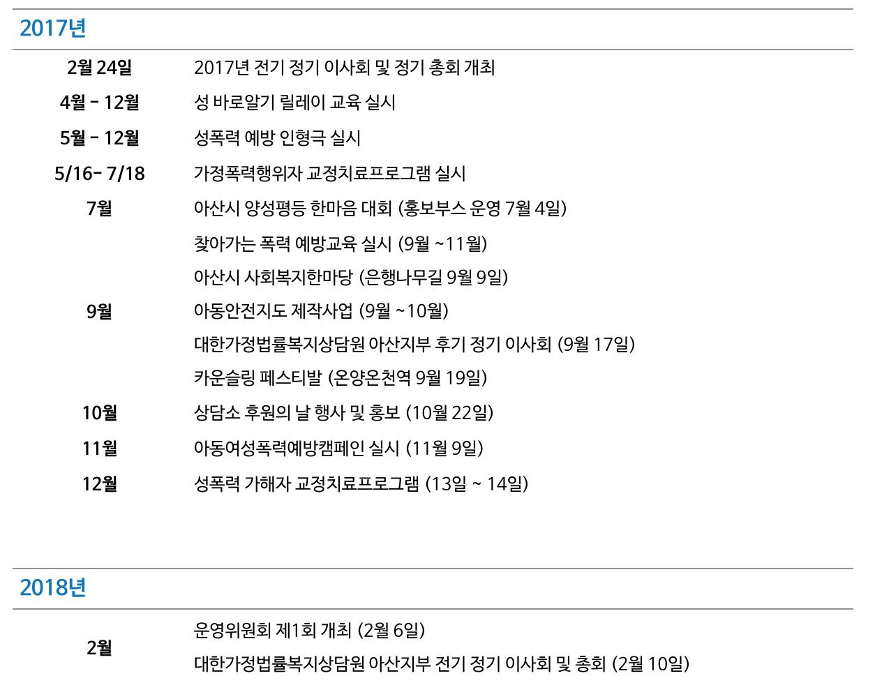 아산가정상담연혁.png